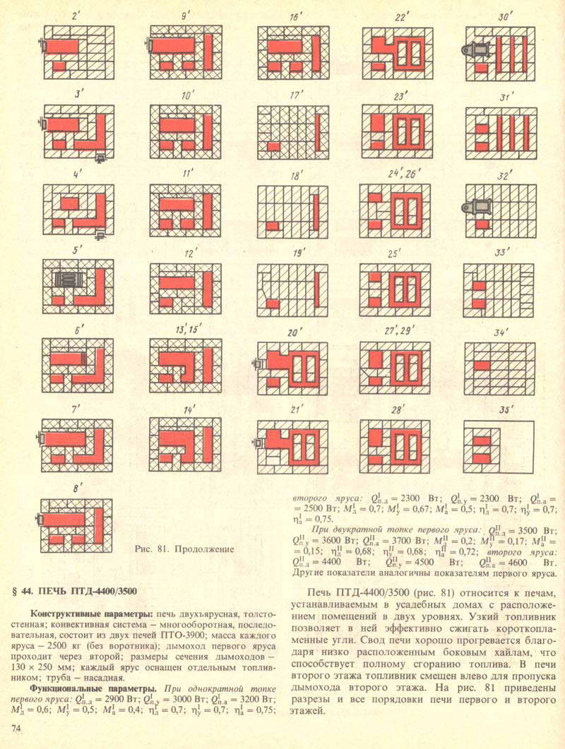 Пошаговая инструкция как сложить русскую печь своими  873