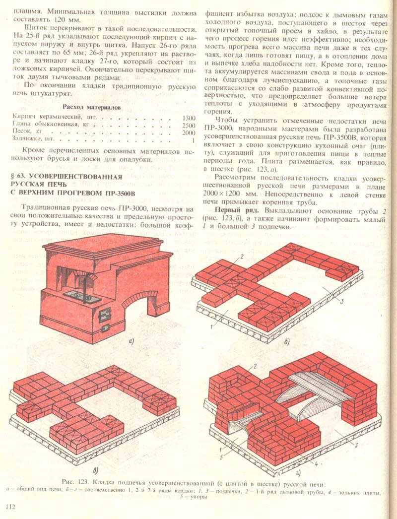 Пошаговая инструкция как сложить русскую печь своими